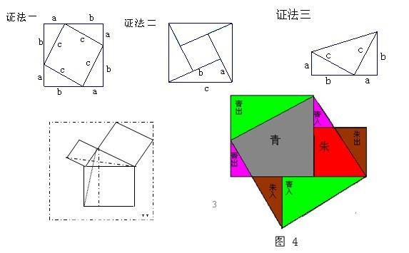 高三复习 立体几何中长方体和三棱柱的外接球模型图片